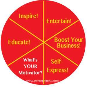"Wheel showing 5 writing motivations: ""Educate, Inspire, Entertain, Boos Biz, Express. What's Yours?"""