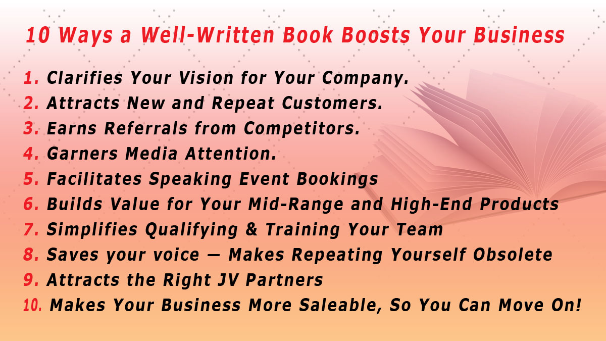 10 ways a book boosts your business, including clarifying your vision, attracting new and repeat customers, earning referrals, luring the media, facilitating speaking engagements, simplifying team training, saving your voice, attracting JV partners, and making the business more saleable.